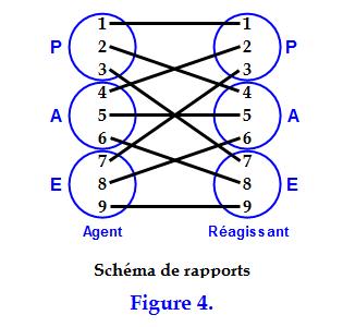 L'illusion de l'ego - Page 17 BerneEric_Ego_Fig4